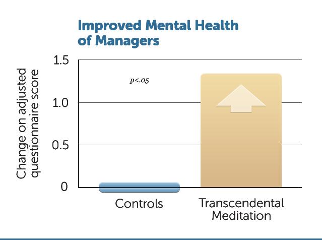 B27-Impr-Mental-Health-Mgrs-v1