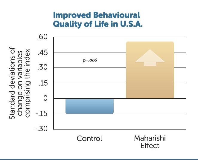 G12-Imp-Behav-Qual-Life_USA