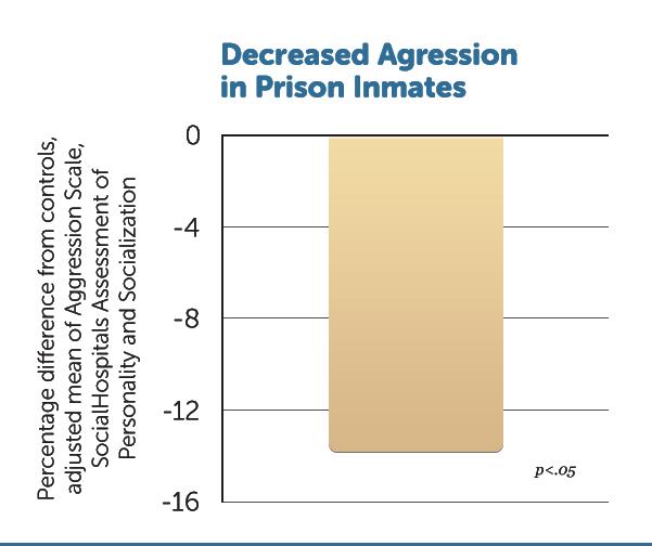 R14-Dec-Agress-Prison-v1