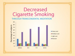 HJ11-Decreased-smoking-harvard