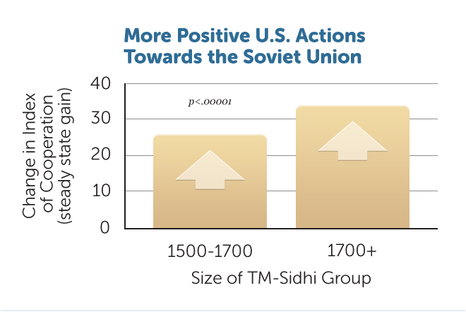 D15-US-Actions-to-Soviet-U