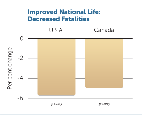 G10-Decreased-Fatalities_Na-v1