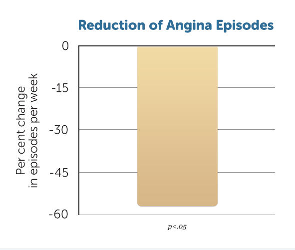 H32-Reduct-Angina-v1