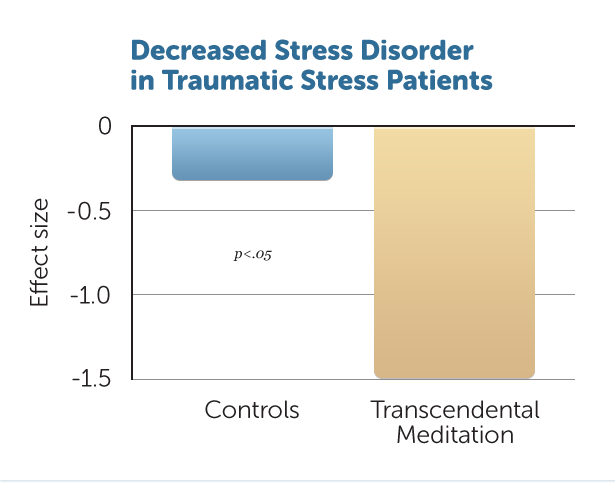 R2-Dec-Stress-Disorder-v1