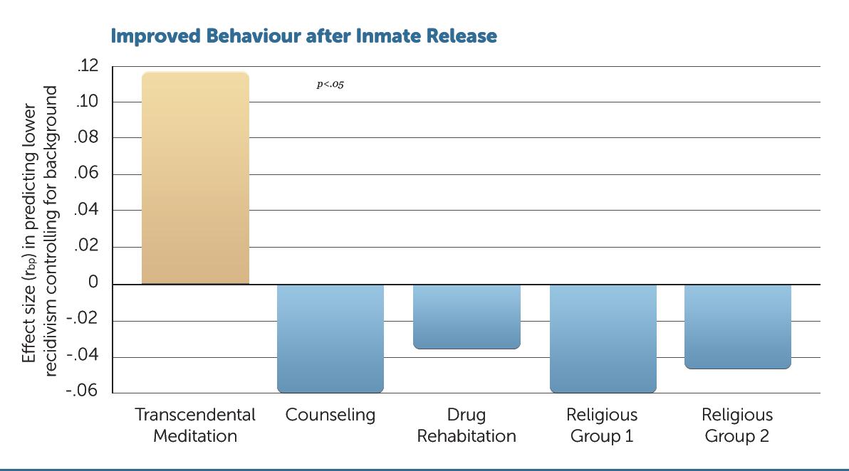 R22-Improved-Behavior-after-Release